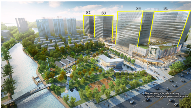 LCM S4 Pudong Office Properties Dichandadang By JLL